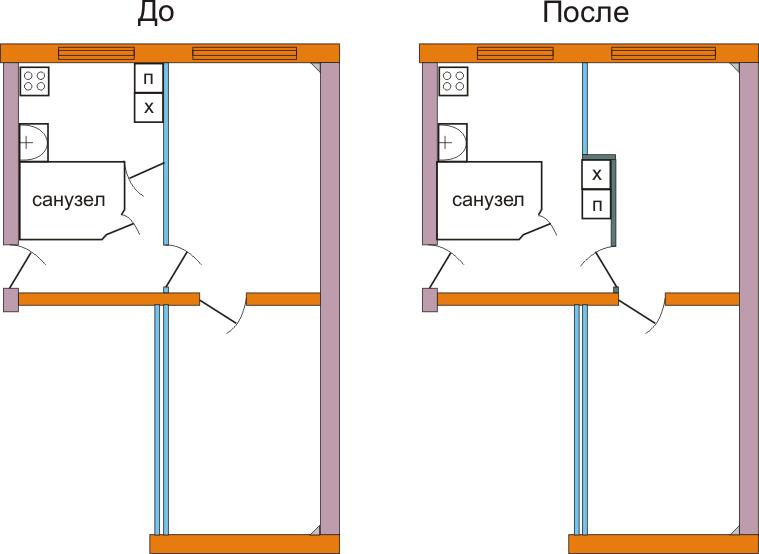 Небольшая квартира в 5-этажном кирпичном доме, гМосква