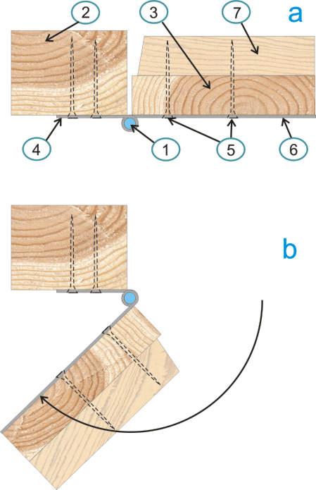 Дверные петли (навесы) для дверей из дерева и материалов древесного происхождения - Доктор Лом