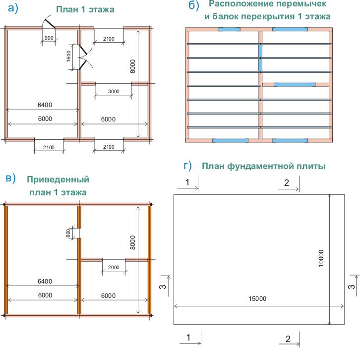 расчет железобетонной фундаментной балки онлайн калькулятор