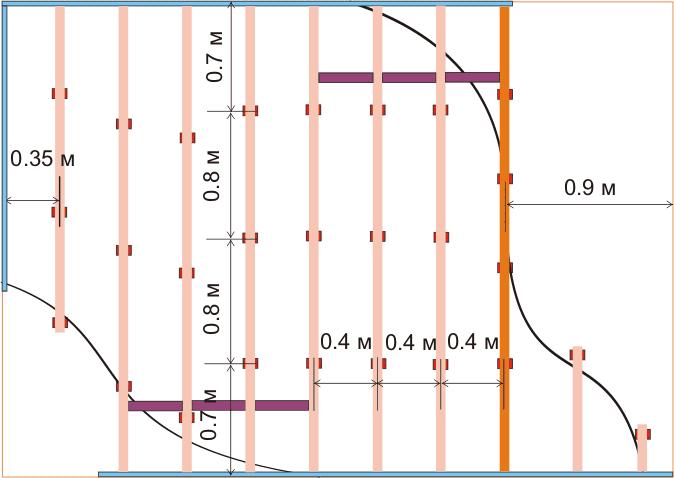 схема монтажа первого уровня потолка с волнами