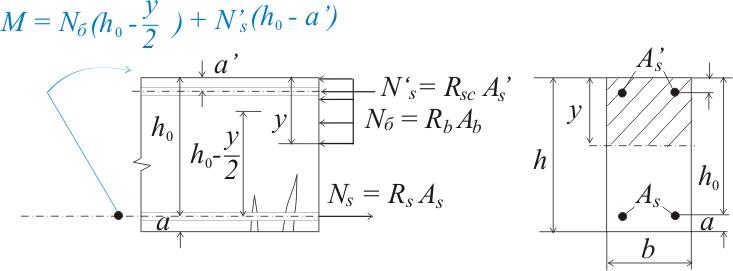 Примеры расчета железобетонных балок производство жби блоки