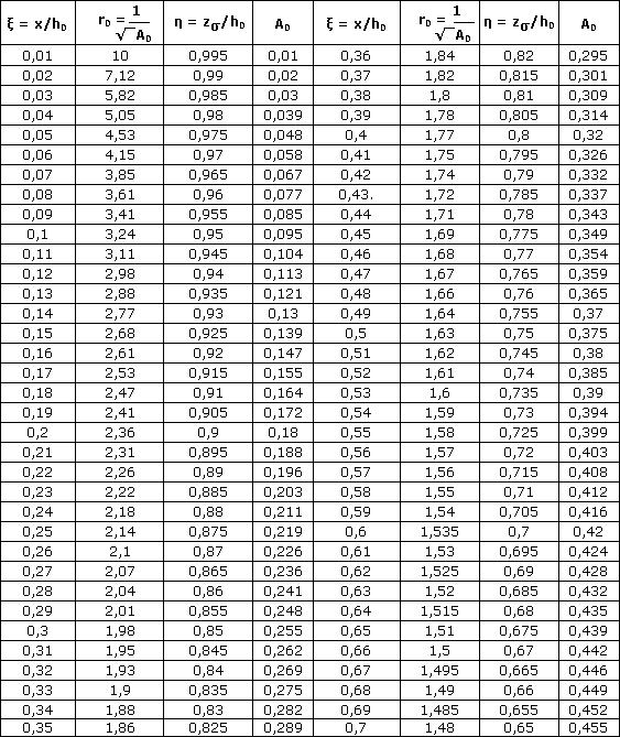 Железобетонные плиты перекрытия вес пензенский железобетонный завод 3