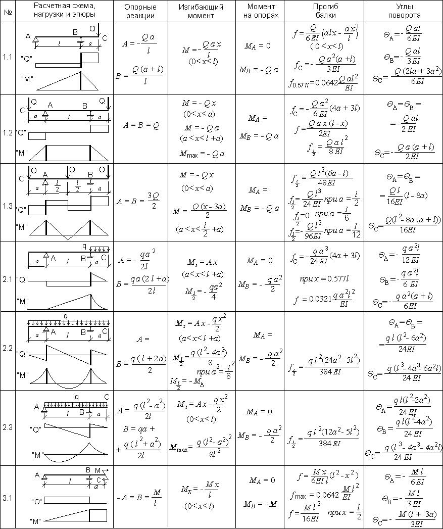 Как сделать угловые полки-стеллаж 884