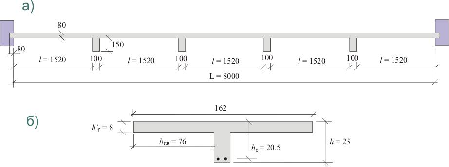 расчетная схема балочного