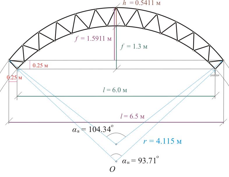 уточненная расчетная схема для