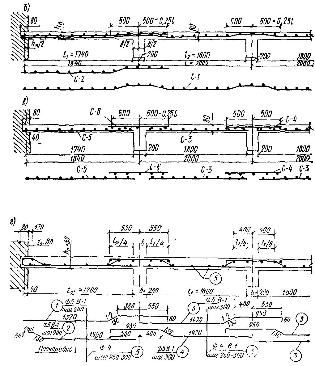 Электрическая плита грета ремонт
