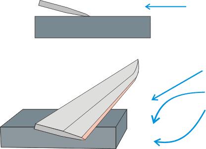 направление затачивания ножа