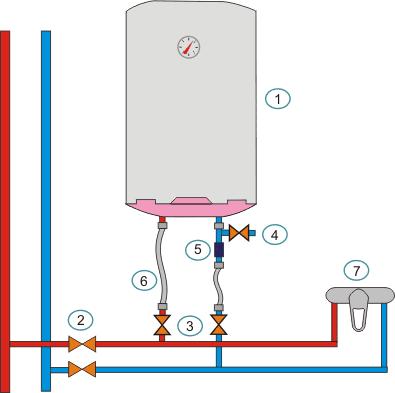 подключение электрического
